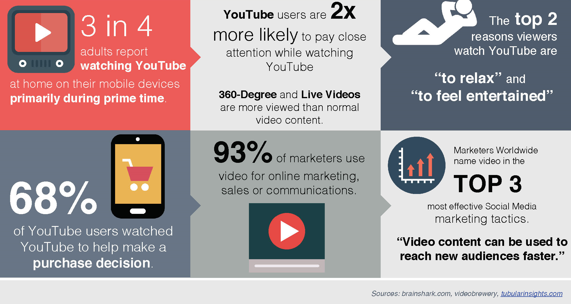 Video-Marketing-Infographic-smr2