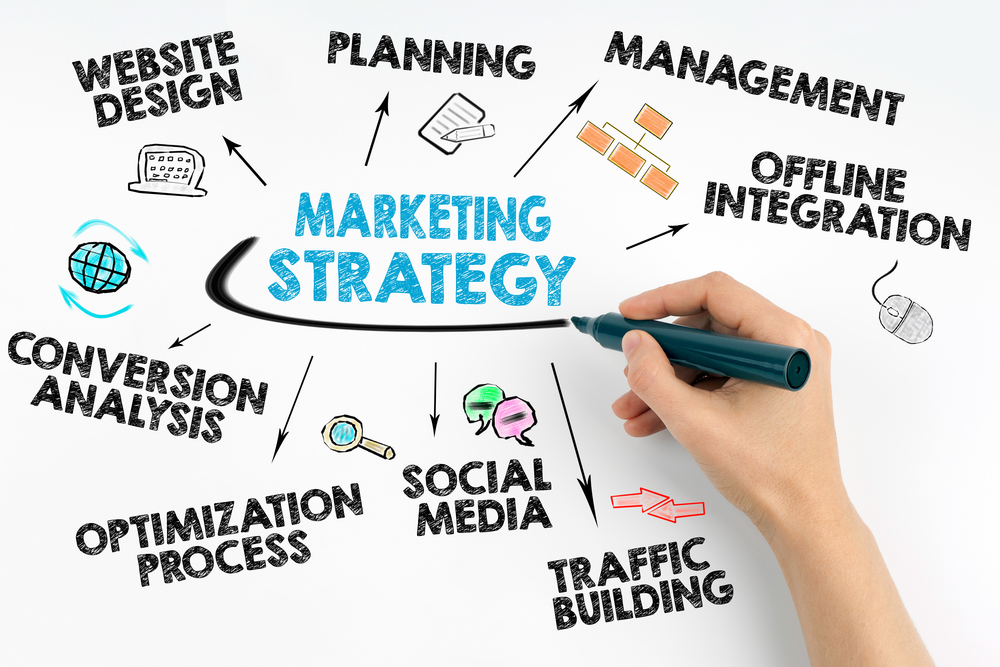 Are Your Online Marketing Strategies Outdated?
